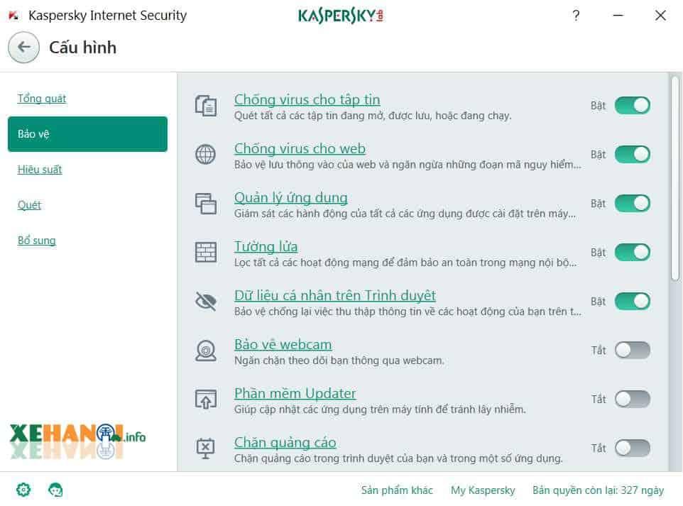 Các chức năng bảo vệ của Kaspersky