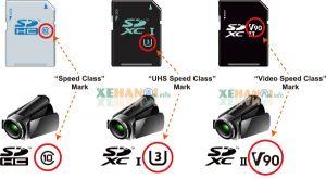 3 ký hiệu định danh speed class