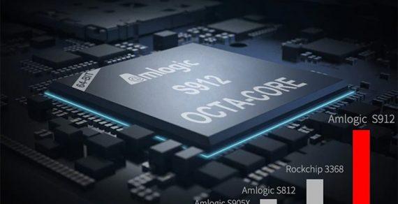 Chipset AMlogic S905W cho công nghệ 4K phân khúc bình dân