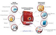 Tải phần mềm chuyển pdf sang word ABBYY Fine Reader PDF 15